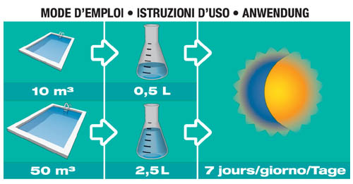 Oxyg ne actif liquide piscine ovy 39 tri traitement piscine for Dosage oxygene actif piscine